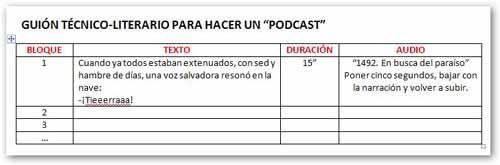 El guión del podcast
